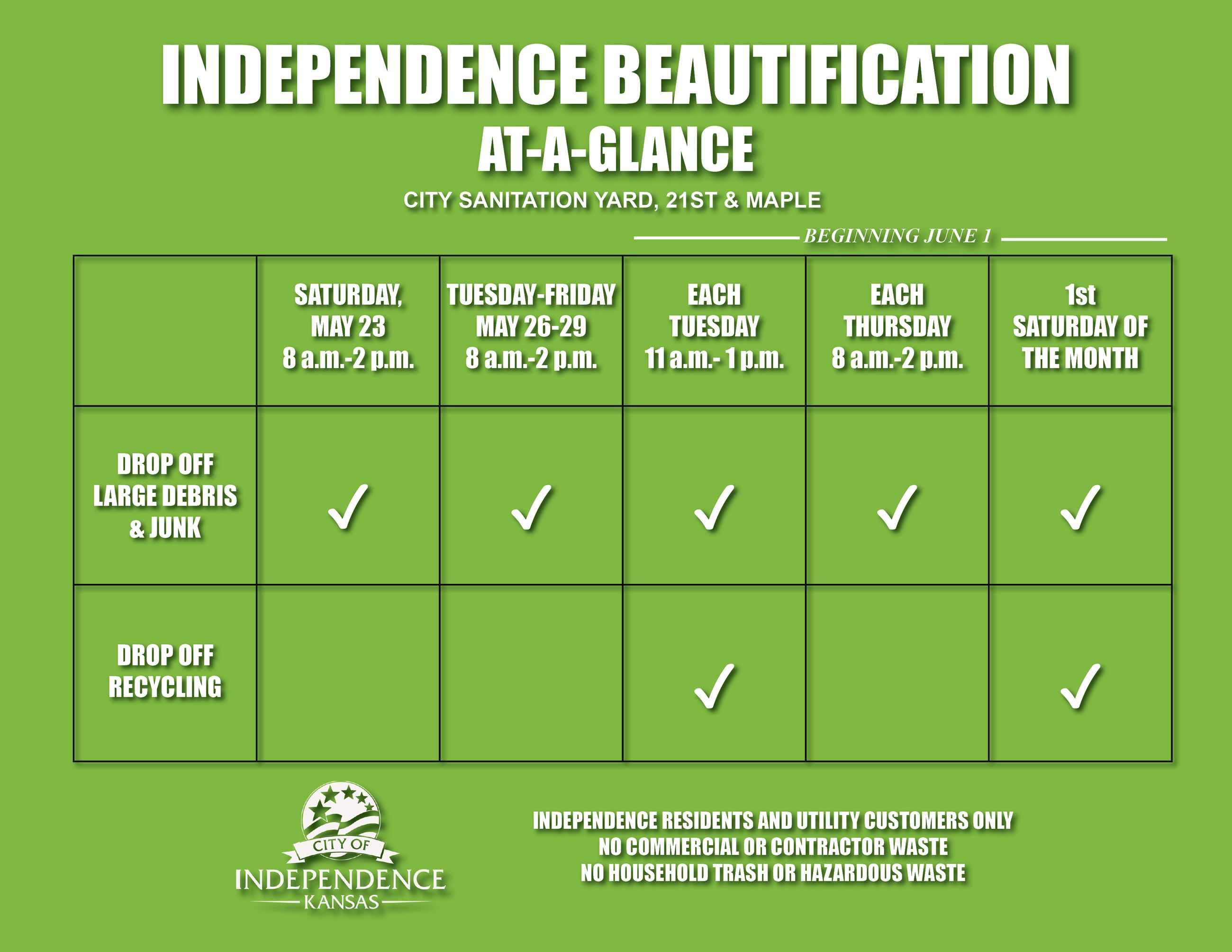 Beautification At-A-Glance 05.21.2020